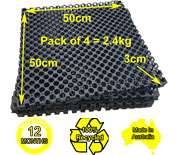 Camping Mats - Keep Your Feet Dry
